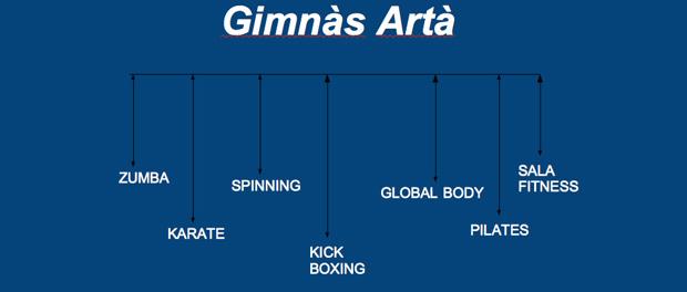 Sportaktivitäten, Arta